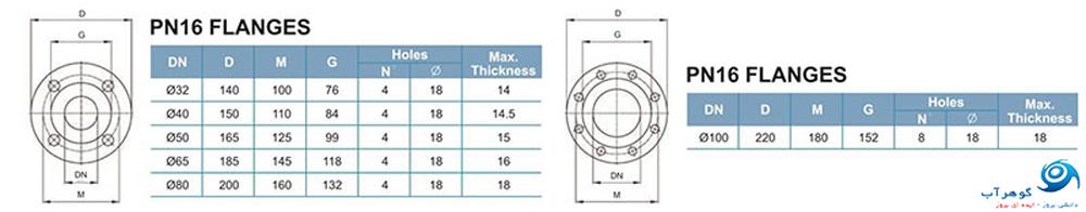 ابعاد و اندازه فلنج پمپ استیل سانتریفیوژ ( گریز از مرکز ) لئو LEO سری XZS