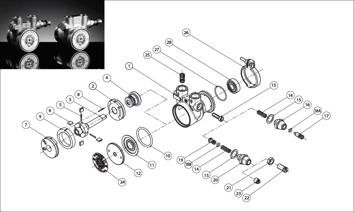 نمودار فنی PA204