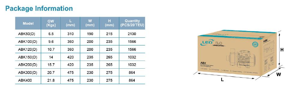 ابعاد و اندازه بسته بندی سری پمپ های ABK