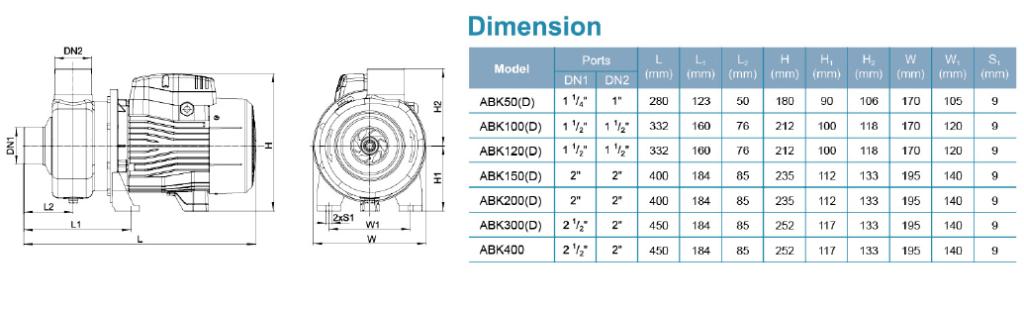 ابعاد و اندازه پمپ استیل سانتریفیوژ ( گریز از مرکز ) لئو LEO سری ABK