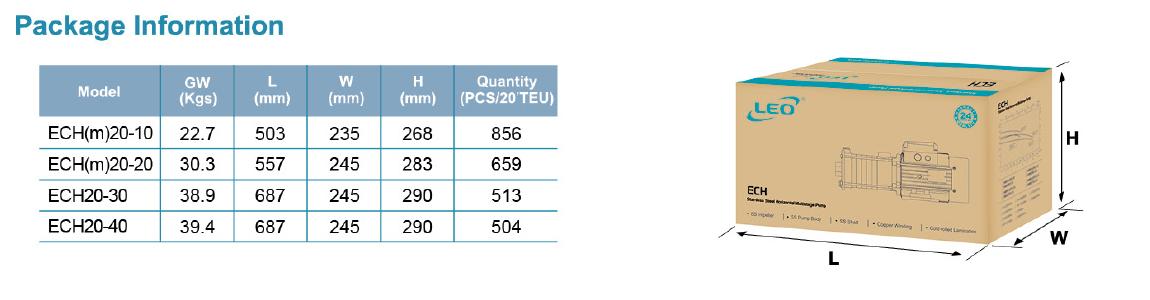 ابعاد و اندازه بسته بندی سری ECH مدل های ECH 20-10 20-40 BOX DIM