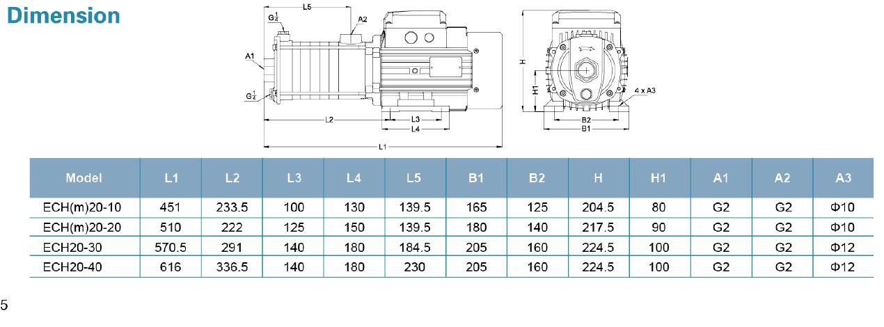 ابعاد و اندازه سری ECH مدل های ECH 20-10 20-40 DIM