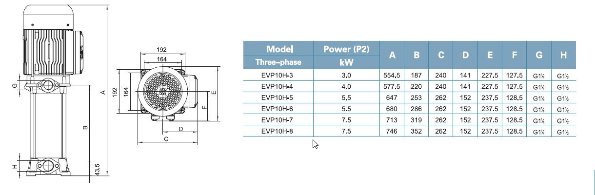 ابعاد و اندازه پمپ لئو LEO سری EVP Series DIM 10H-3 _ 10H-8