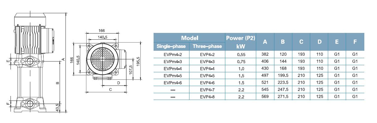 ابعاد و اندازه پمپ لیو LEO سری EVP Series DIM 4-2 _ 4-8