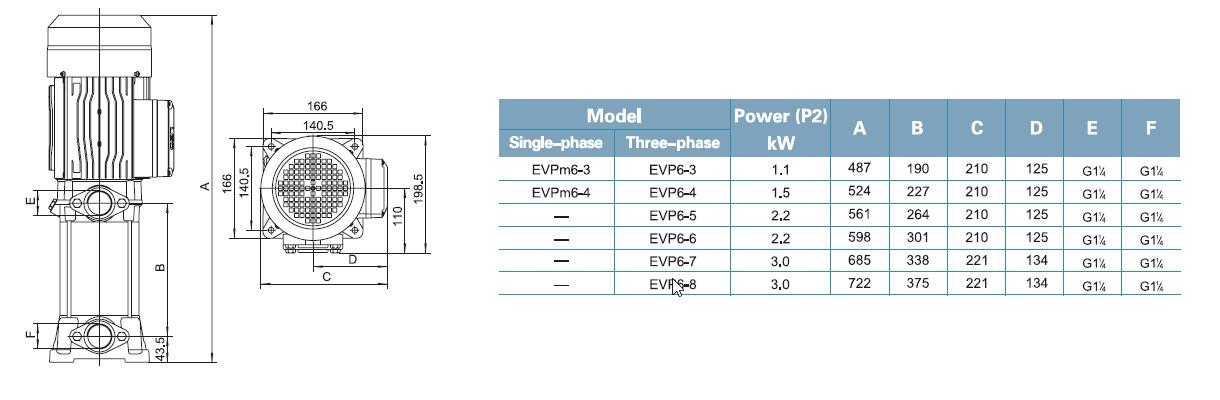 ابعاد و اندازه پمپ لئو LEO سری EVP Series DIM 6-3 _ 6-8