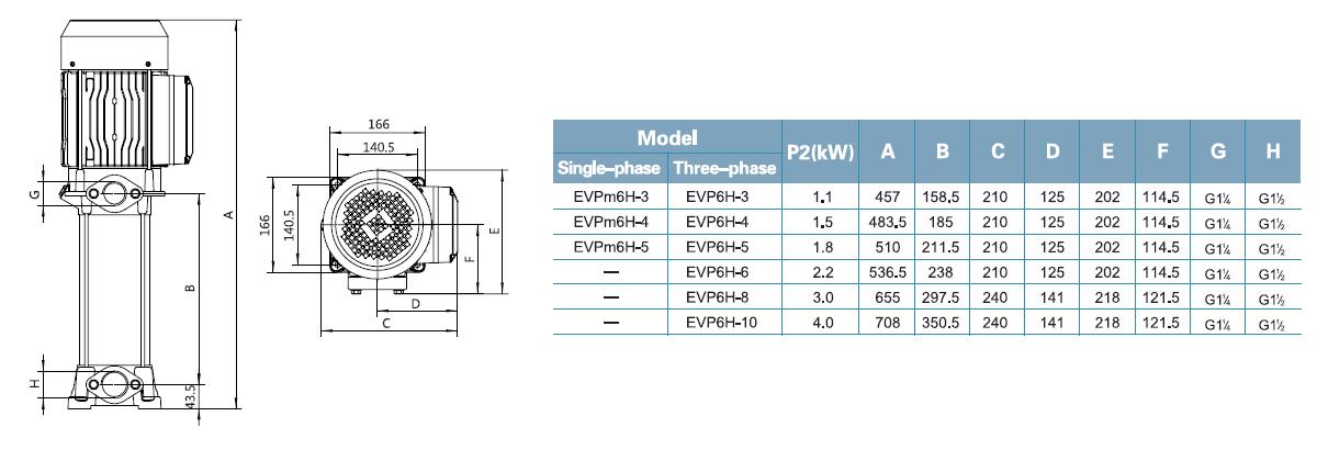ابعاد و اندازه پمپ لیو LEO سری EVP Series DIM 6H-3 _ 6H-10